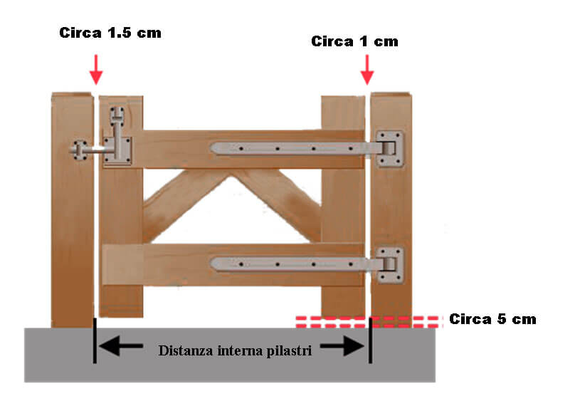 Cancelletto in legno impregnato daria for Cancelli di legno per giardino