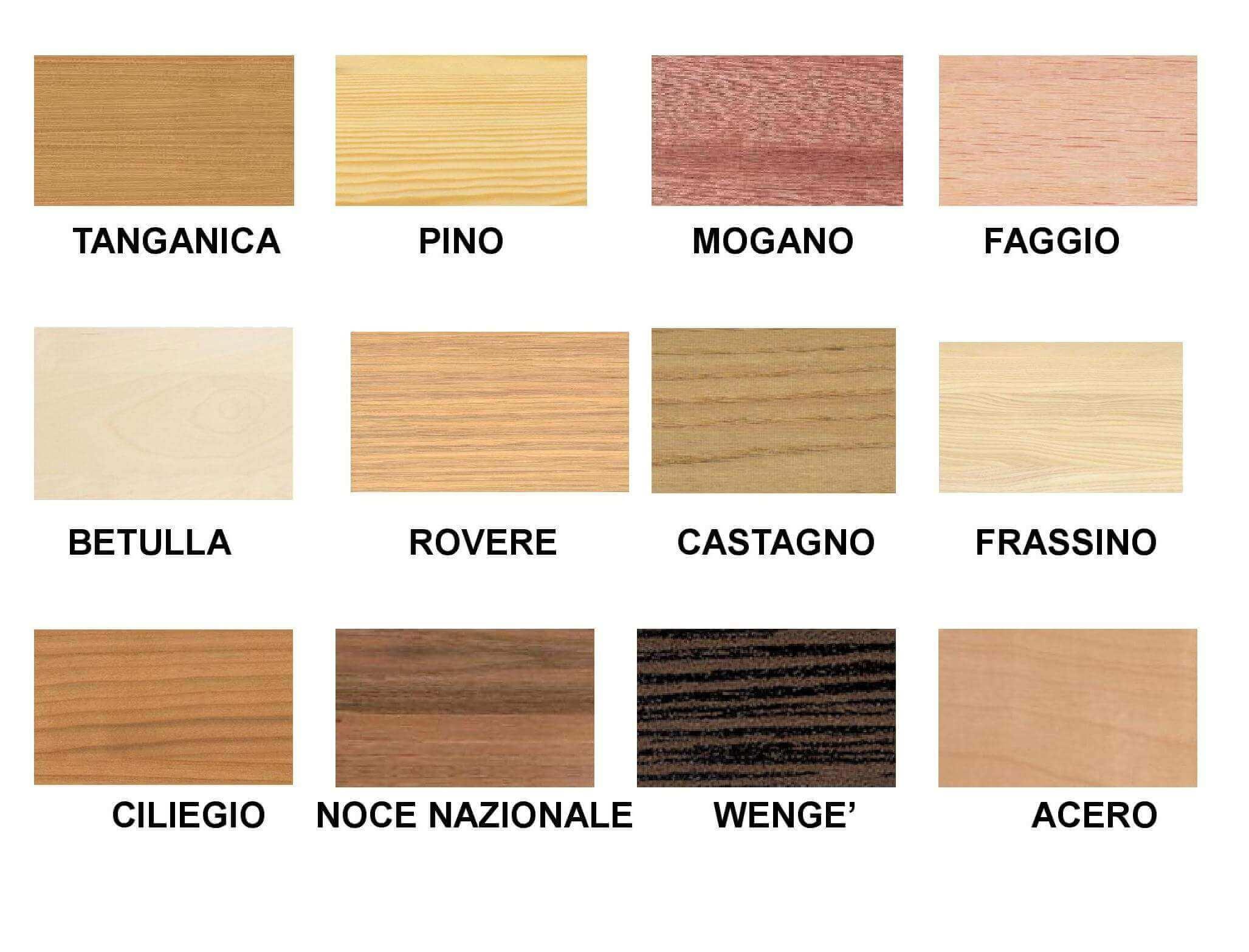 Come riconoscere le diverse tipologie di legno - A ...