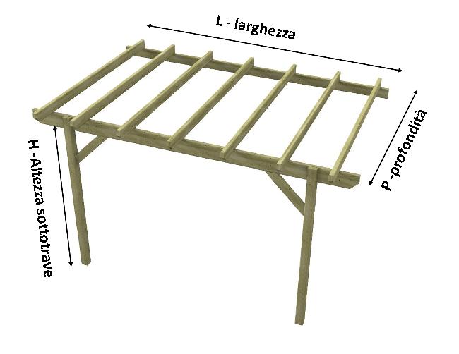 Pergola in legno addossata su misura easy for Kit di costruzione portico
