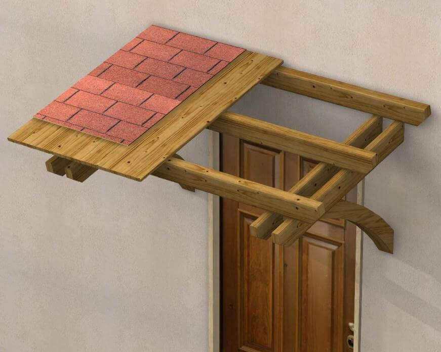 Pensilina in legno su misura vienna - Tettoia per porta ingresso ...