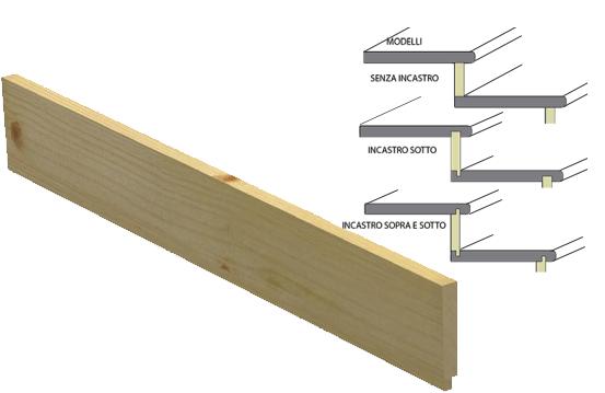 Alzata per scale su misura in abete