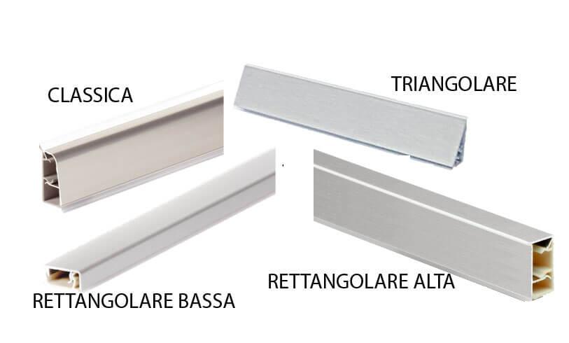 Profilo Top Cucina.Alzatina Moderna Per Top In Alluminio