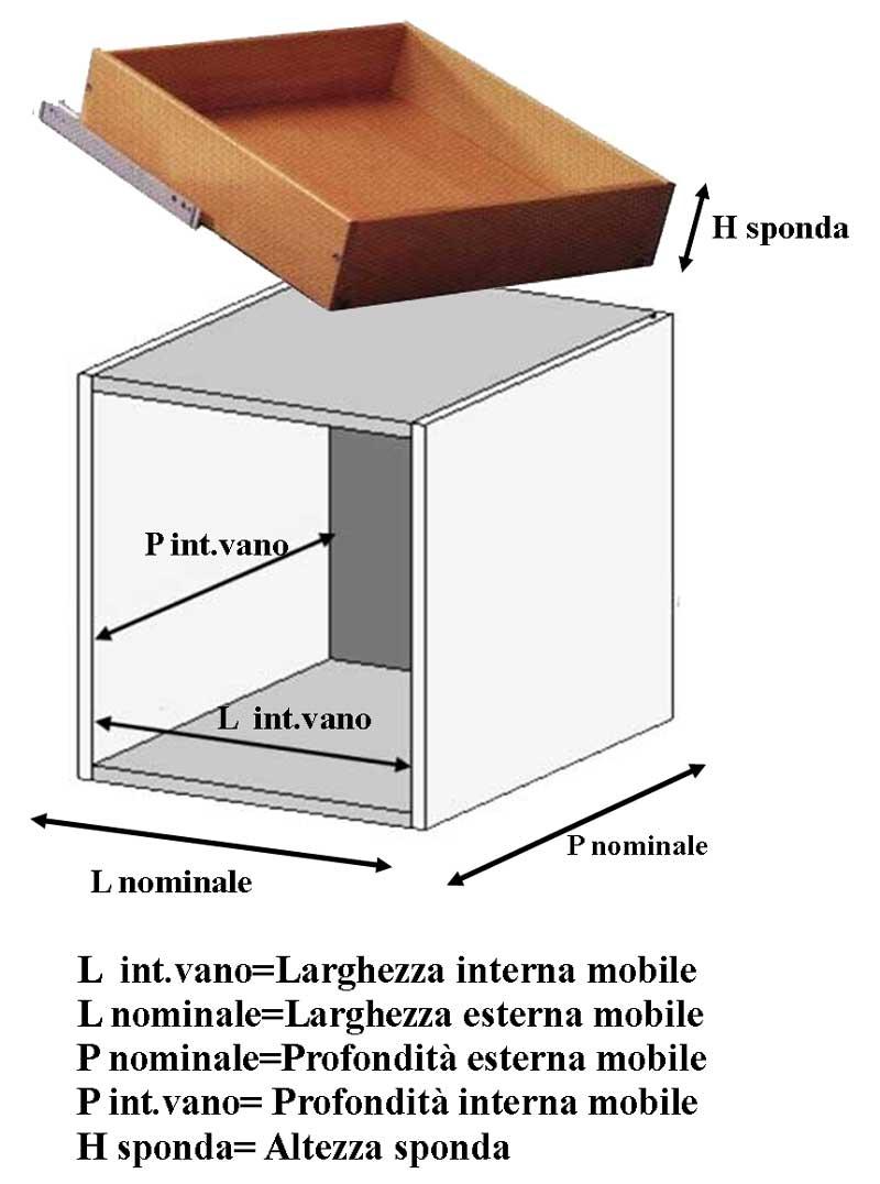 Cassetti Su Misura.Cassetto In Kit In Legno