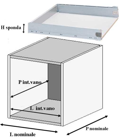 Cassetti Su Misura.Cassetto In Metallo Ultrabox