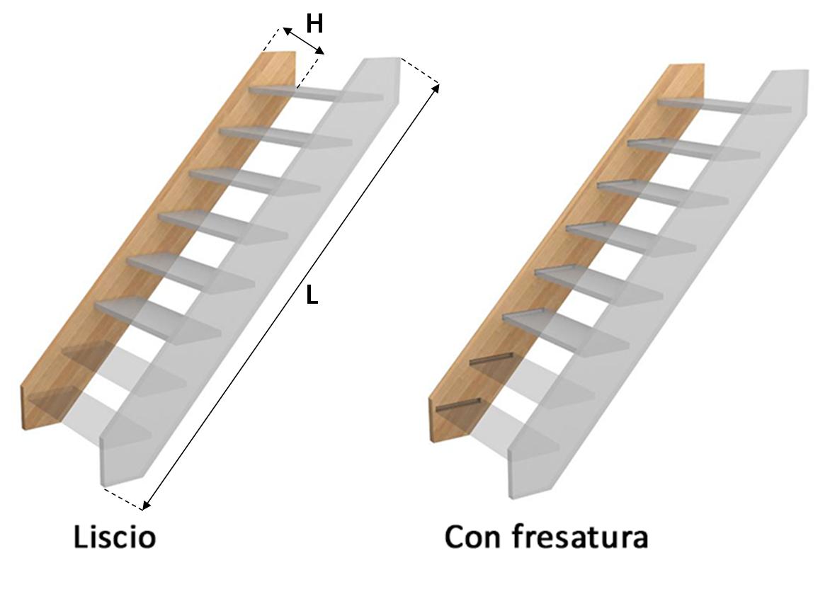 Scala In Legno Lamellare.Fascioni Portanti Per Scale