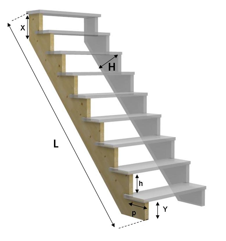 Trave sagomata per scale in abete for Scale in legno fai da te