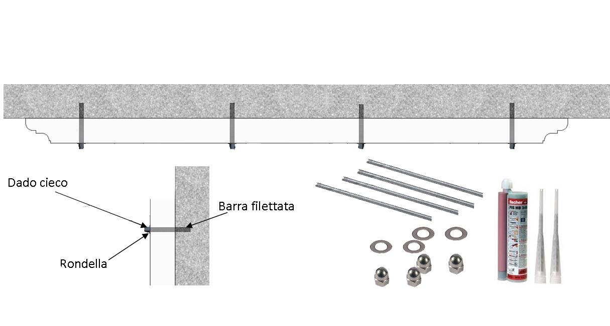 Dimensionamento Pergolato In Legno pergola addossata doubleeasy eco in abete