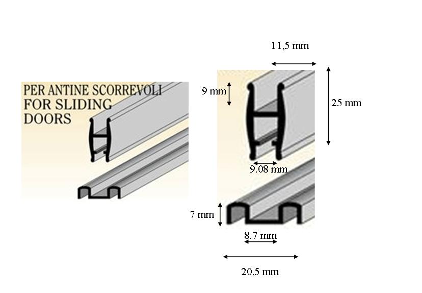 Accessori e guide per cassetti scorrevoli