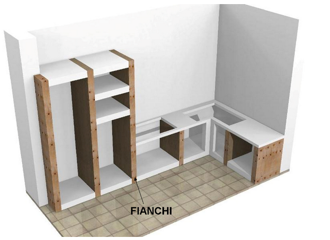Fianchi per cucine in muratura su misura