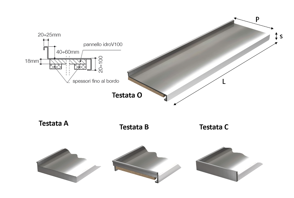 Top per cucine in acciaio con alzatina - Ripiani in acciaio per cucine ...